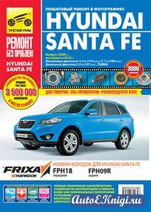 Hyundai Santa Fe с 2006 года выпуска. Руководство по эксплуатации, техническому обслуживанию и ремонту