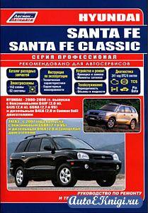 Hyundai Santa Fe 2000-2006 годов, Hyundai Santa Fe Classic с 2007 года выпуска. Руководство по ремонту и техническому обслуживанию